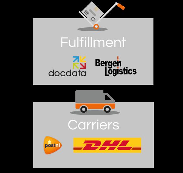 ETC - The e-commerce accelerator